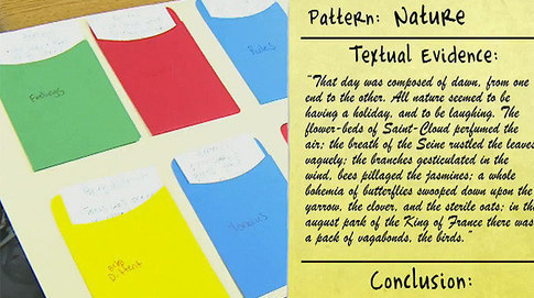 Pattern Folders: A Literary Analysis Tool