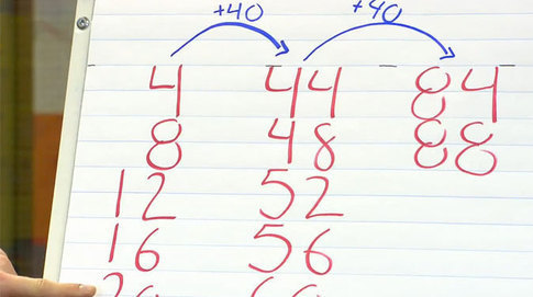 Teaching Multiplication And Division To Common Core